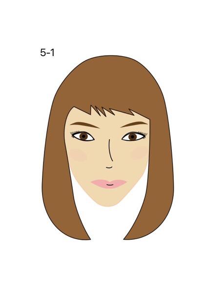自分に似合わせるカラーの決め方(表参道青山の美容室ブルーフェーセスの高森恭生のブログ)